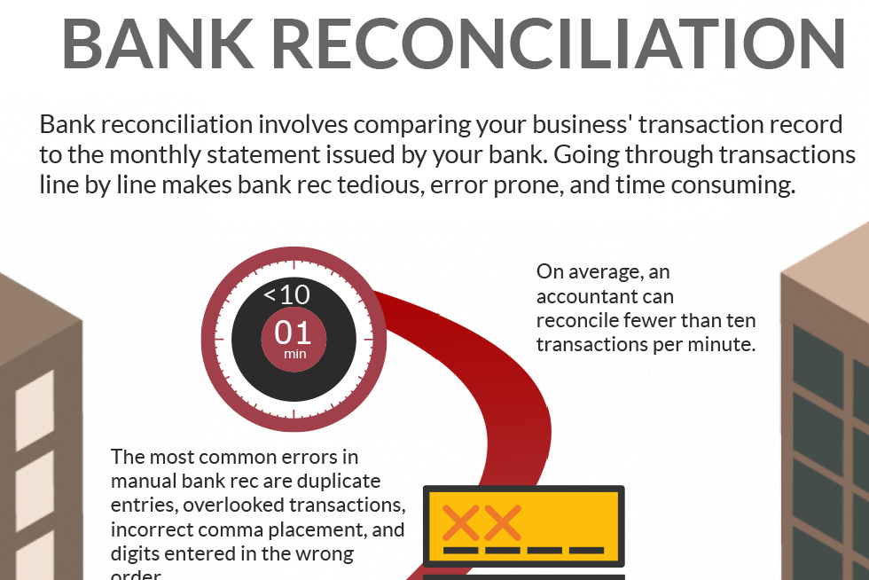 Bank reconciliation infographic preview